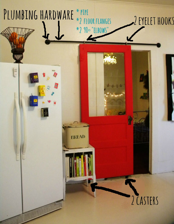 DIY Sliding Door Using Plumbing Hardware And Casters   Fig Milkshakes