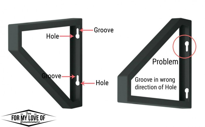 Highlighting the problem with using the ikea ekby lerberg bracket upside down and how to combat this problem