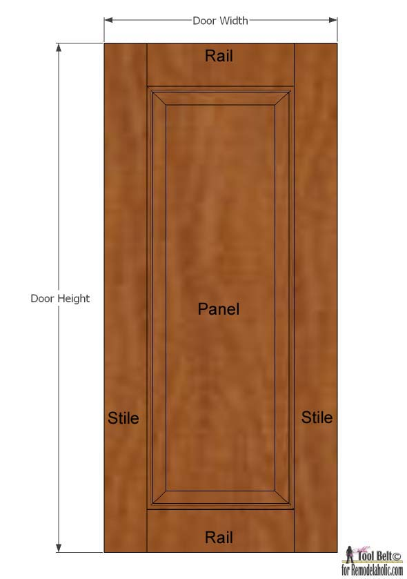 Great Building Raised Panel Cabinet Doors #16 - Build Your Own Custom Raised Panel Cabinet Doors For Your Home Or Projects,  Great Tutorial