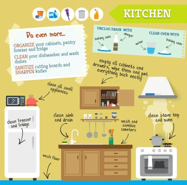 Remodelaholic top to bottom spring cleaning tips and tricks for Kitchen cleaning tricks
