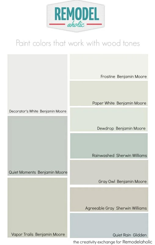 Paint colors that work well with wood trim and floors. Remodelaholic