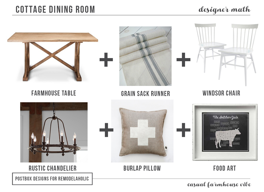 Cottage Farmhouse Dining Room by Postbox Designs for Remodelaholic.com
