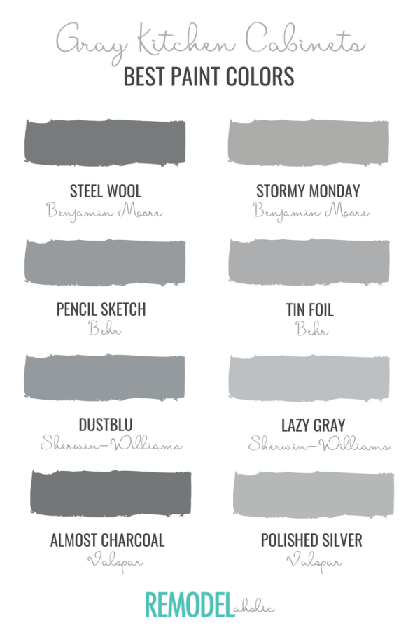 Gray kitchen cabinets are a classic, sophisticated choice when it comes to kitchen design. Use your DIY skills and try one of our best gray paint colors from Benjamin Moore, BEHR, Sherwin-Williams, and Valspar. Painting is an easy and budget-friendly way to upgrade your boring kitchen cabinets! #remodelaholic