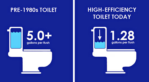 high-efficiency-toilet-saving