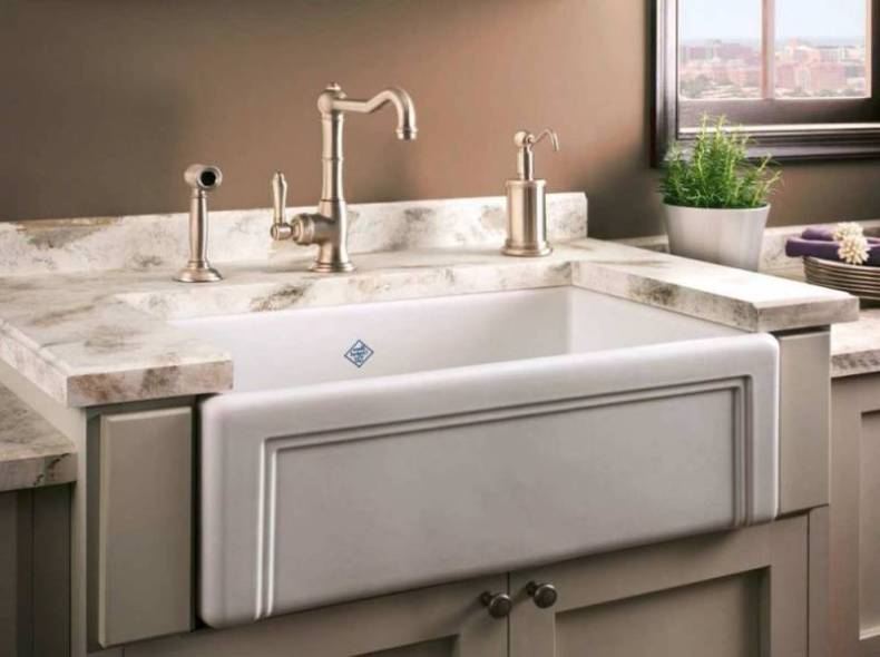 White Porcelain Kitchen Sink | Remodeling Cost Calculator