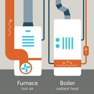 forced air vs central air