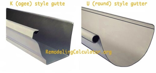 Gutter Styles - K and Round profile