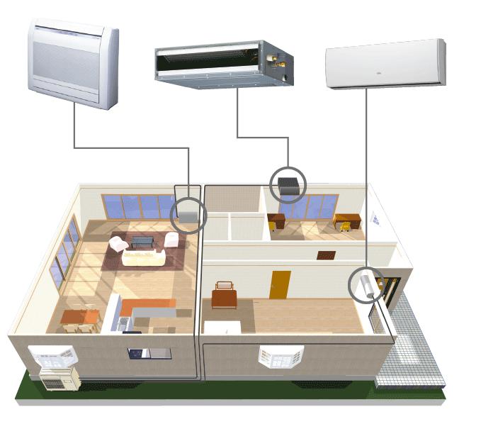 Ductless Mini Split Air Conditioner