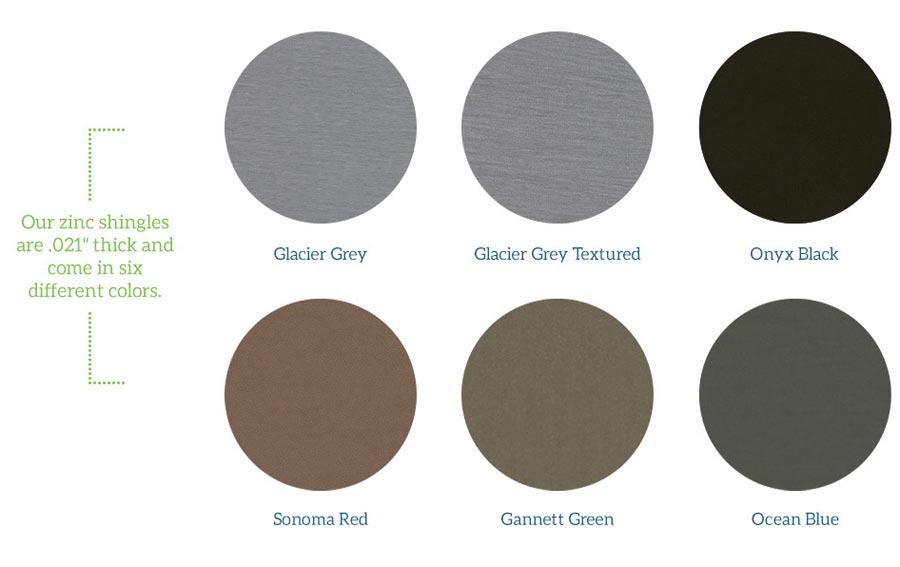 Zinc The Dark Horse Of Metal Roofing Zinc Roof Costs