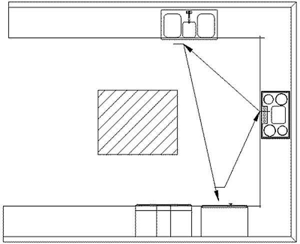 Remodeling 101: The U-Shaped Kitchen: Remodelista