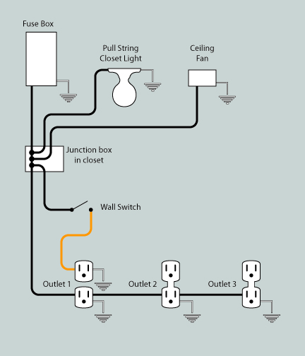 room switch wiring data wiring diagrams \u2022 Common Wiring of the Master Bedroom office chandelier and rewiring project remodern ranch rh remodernranch com 3 way switch wiring toggle switch wiring diagram