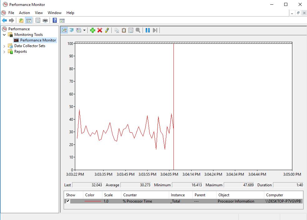 tools-3-performance-monitor - 信息中文 | Remo Software