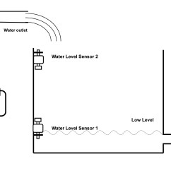 Liquid Level Controller Circuit Diagram Ezgo 36 Volt Battery Charger Wiring Manual Control And Water Sensor  Remote