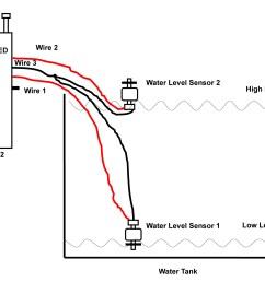 level transmitter wiring diagram wiring diagram site rosemount level transmitter wiring diagram level transmitter wiring diagram [ 1714 x 1444 Pixel ]