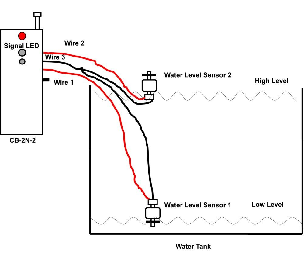 medium resolution of level transmitter wiring diagram wiring diagram site rosemount level transmitter wiring diagram level transmitter wiring diagram