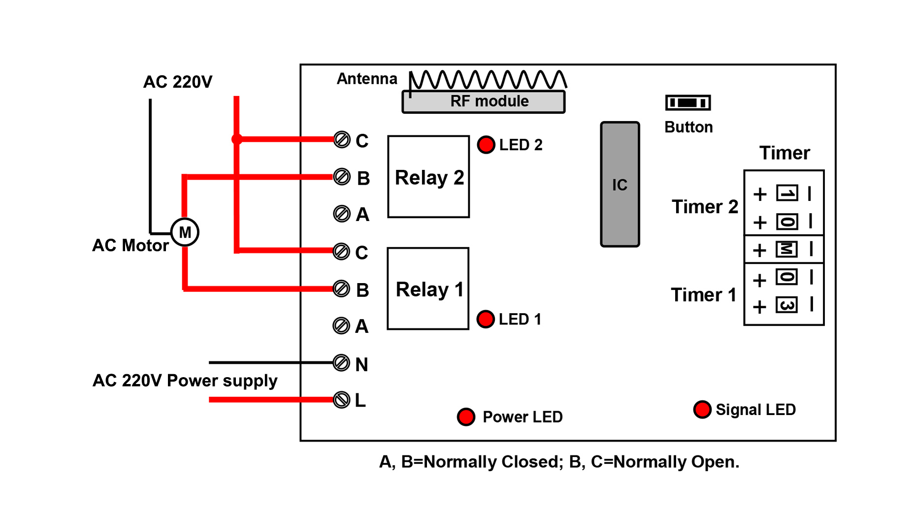 roller shutter switch wiring diagram narva ignition 2 channel time delay remote controller controls pool