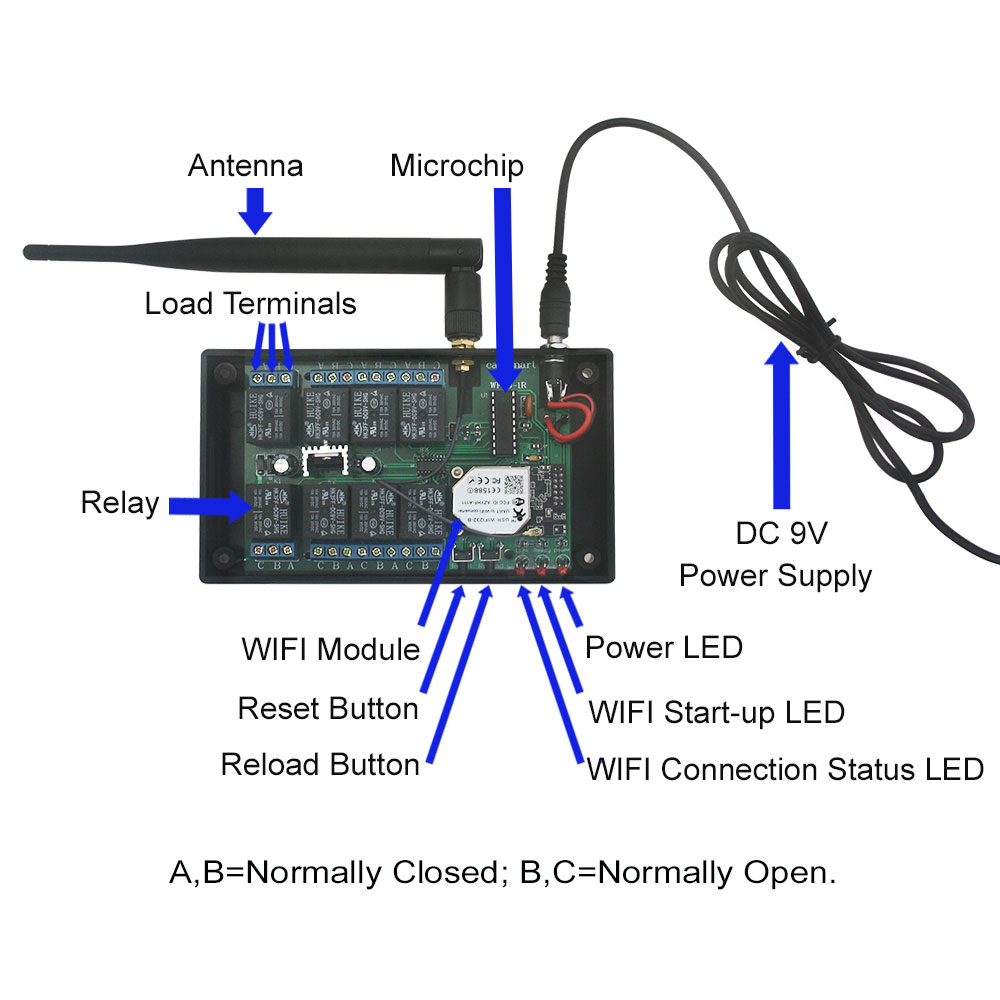 hight resolution of wifi wiring diagram blog wiring diagram beok bot 313 wifi wiring diagram wifi wiring diagram