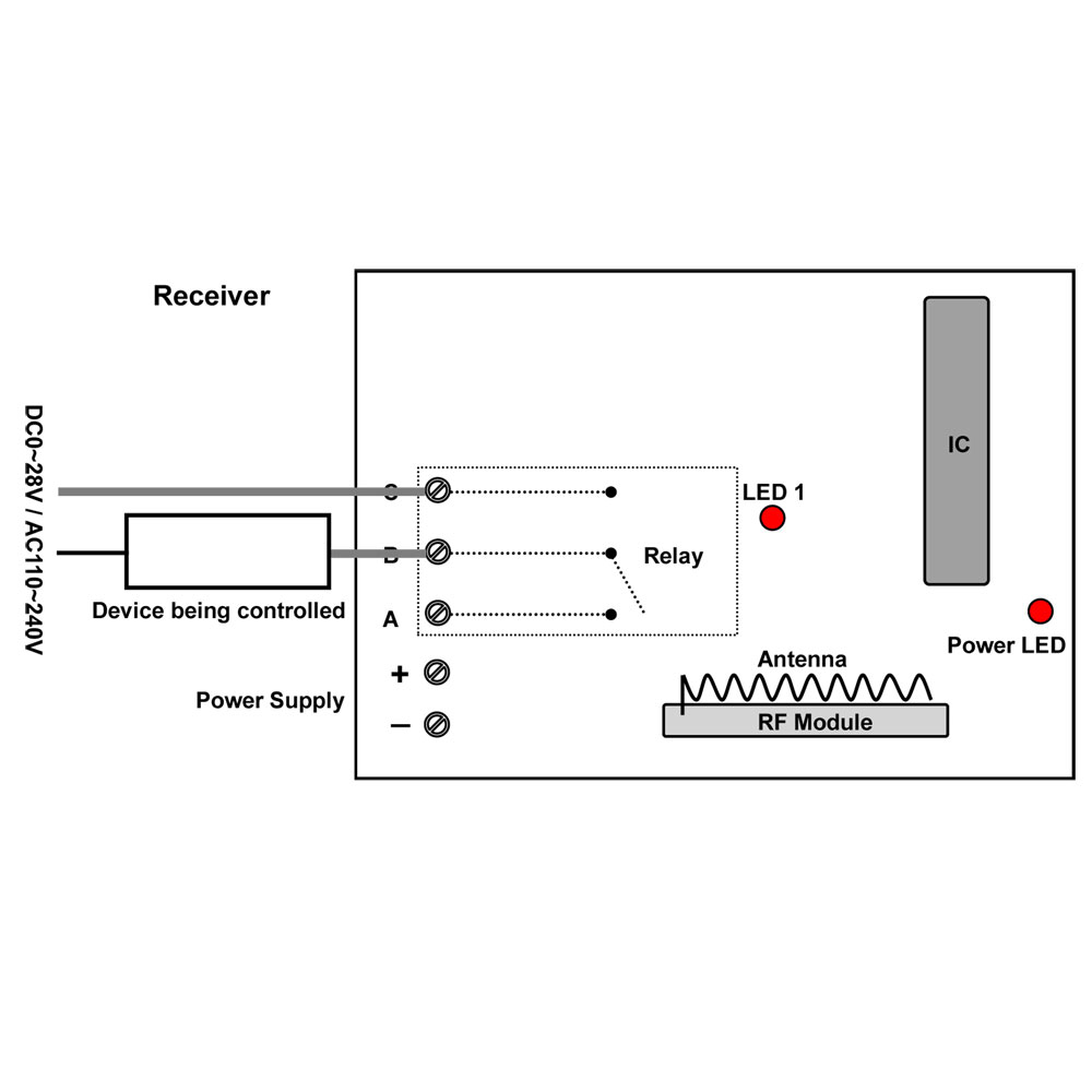Remote Light Switch: 1 channel DC wireless kit of remote