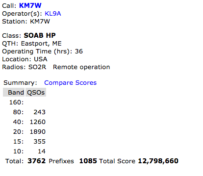 CQWW WPX New USA SO/HP Claimed (W1/Eastport)