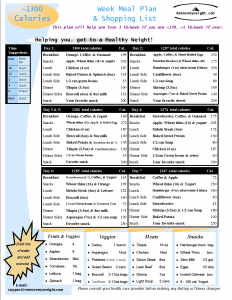 1300 Calorie a day Plan - Menu Plan for Weight Loss