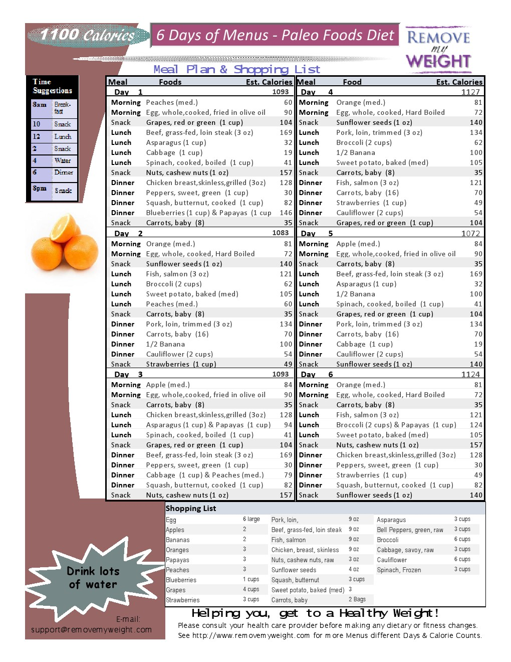 diet plan for weight loss free paleo meal