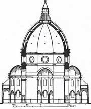 Filippo Brunelleschi: Florence Dome (Il Duomo)