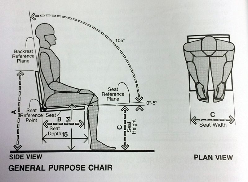 ergonomic chair design dimensions low chairs a book for standards the renaissance woodworker