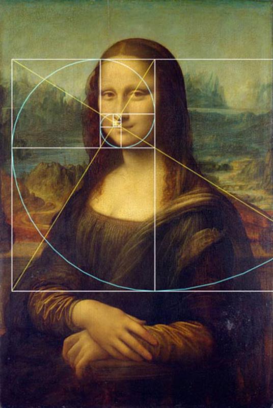 immagine esplicativa della spirale aurea