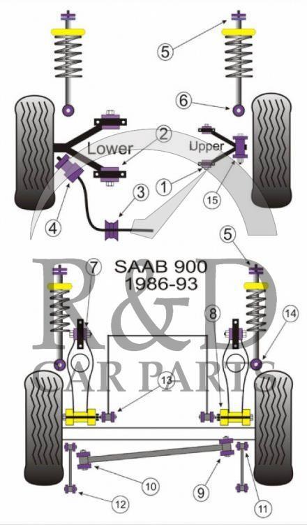 PU Bushings Anti Roll Bar Rear kit Saab 900, 8989980