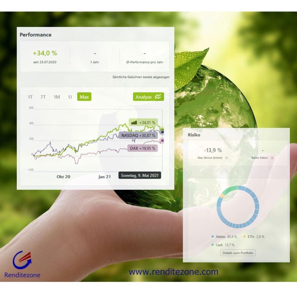 ESG global - Nachhaltigkeit