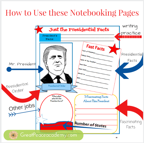 Just the Presidential Facts FREE Notebooking Pages | GreatPeaceAcademy.com #ihsnet