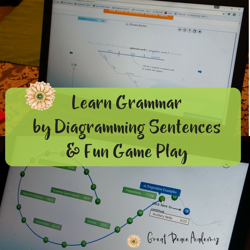 15 ways to unlock writing fundamentals with diagramming sentences how to take the grumble out of diagramming sentences ccuart Choice Image