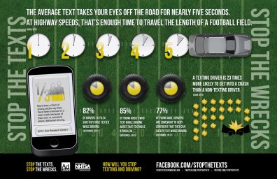StopTexts_Infographic