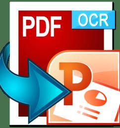 convert pdf to powerpoint free [ 1024 x 1024 Pixel ]