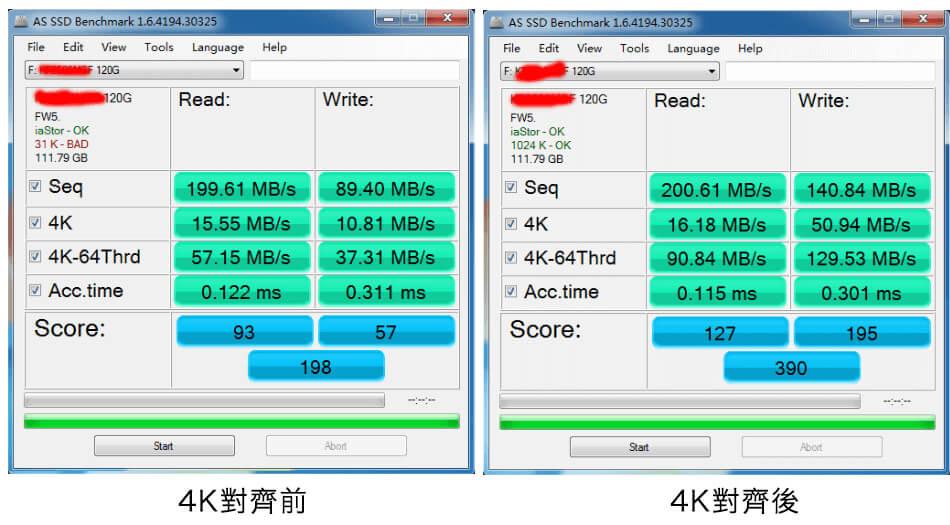 SSD硬碟讀寫速度變慢或提示錯誤?如何檢測SSD並修復? - 銳力電子實驗室