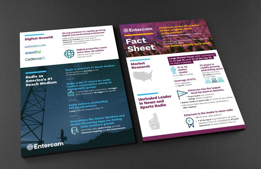 Entercom: Fact Sheet