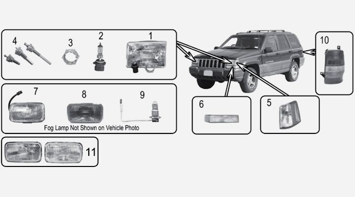 Lights for Jeep Grand Cherokee ZJ / ZG
