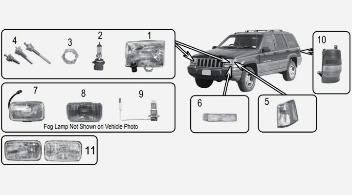 Jeep Grand Cherokee ZJ ZG Beleuchtung Scheinwerfer Blinker