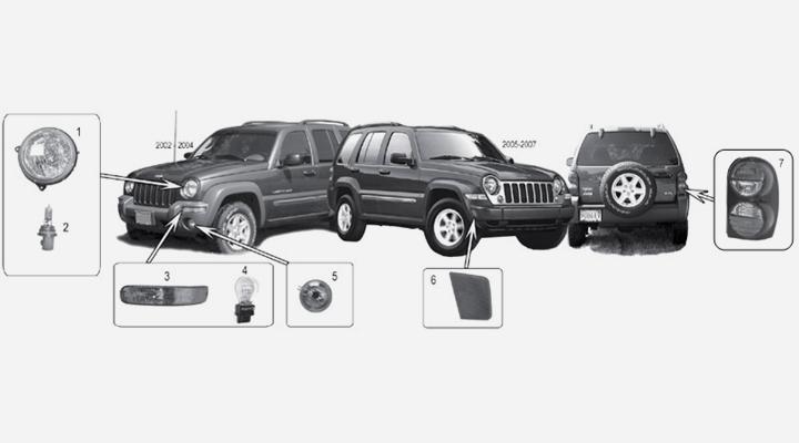 Jeep Cherokee KJ Beleuchtung Scheinwerfer Blinker Rückleuchten