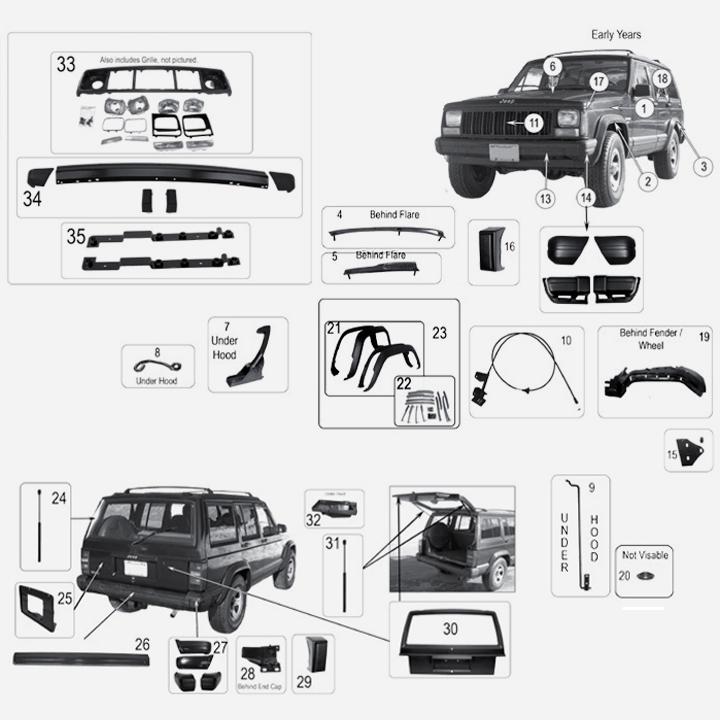 Karosserie Exterieur für Jeep Cherokee XJ