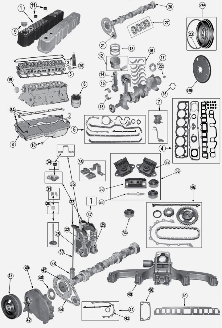 4,2 L 6 Zylinder für Jeep Wrangler YJ