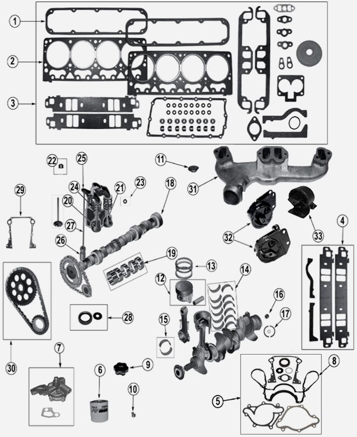 5,9 L 8 Zylinder Motorteile & Dichtungen für Jeep Grand