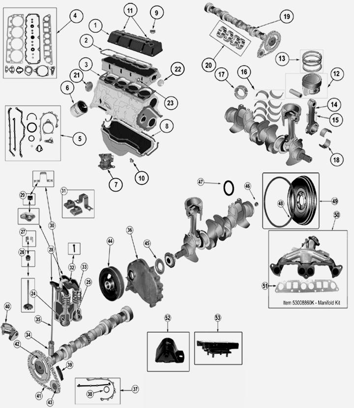 Jeep Wrangler TJ 2,5 L 4 Zyl. AMC Benzin Motor