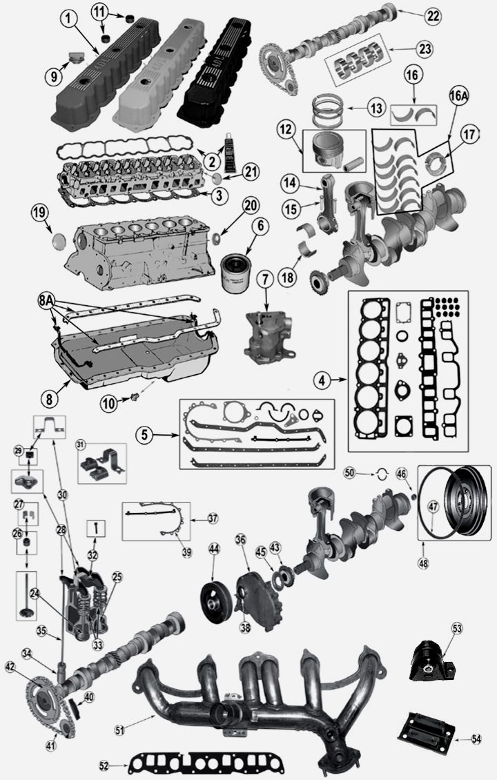 Teile für Jeep Wrangler TJ 4,0 L 6 Zyl. Motor
