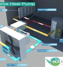 air source heat pump schematic [ 1139 x 741 Pixel ]