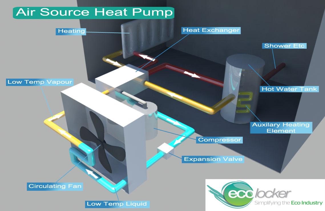 hight resolution of air source heat pump schematic