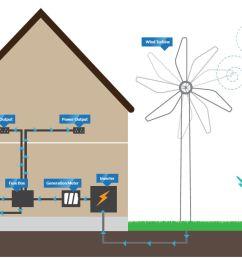 wind turbine illustration [ 1333 x 720 Pixel ]