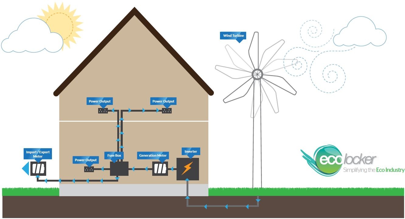 hight resolution of wind turbine illustration