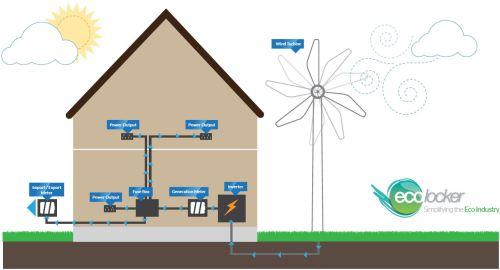 small resolution of wind turbine illustration