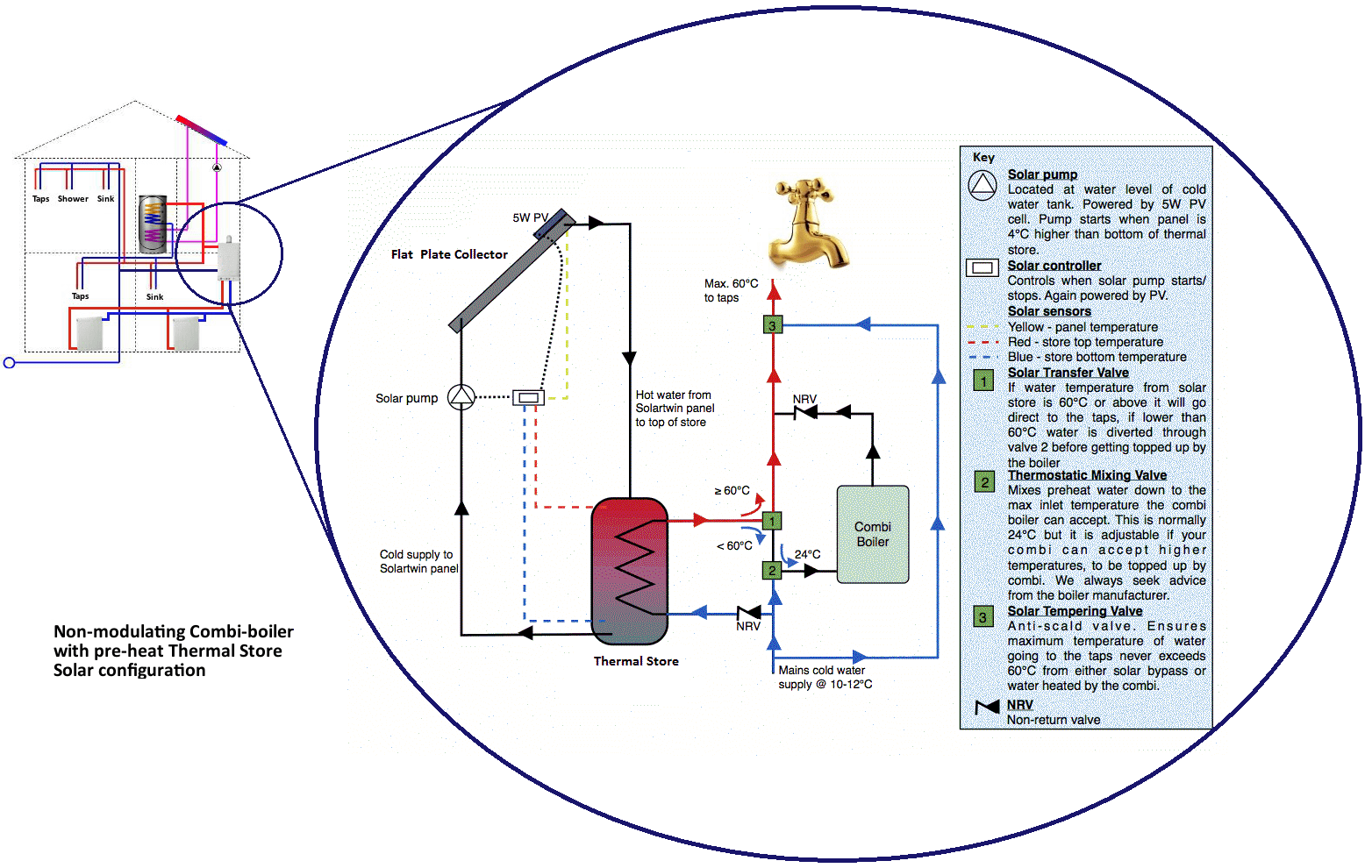 Diagram Of Hydro Electricity